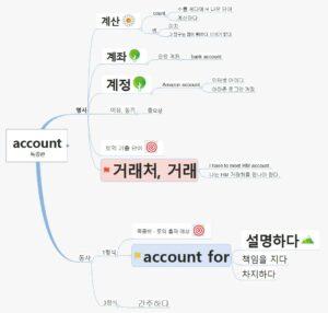account 뜻 7가지 토익 시험 기출 중요도 순으로  정리